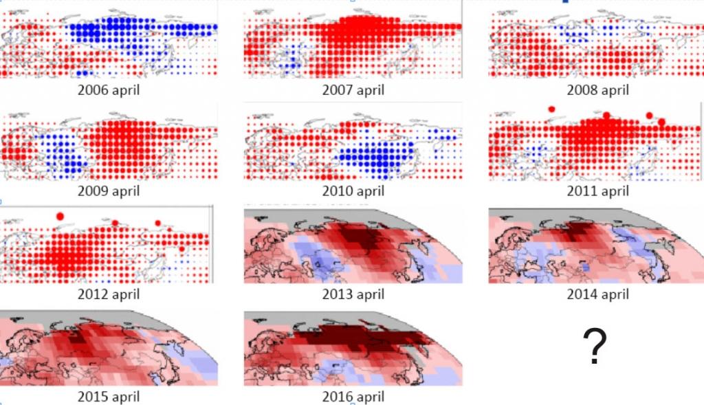 Global warming 2006-2016