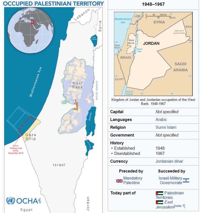 israeljordanoccupation